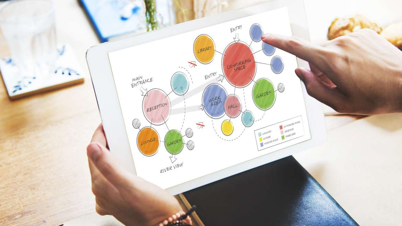Mind mapping: Τι είναι και πως λειτουργεί